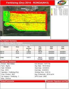 Precision ag field data